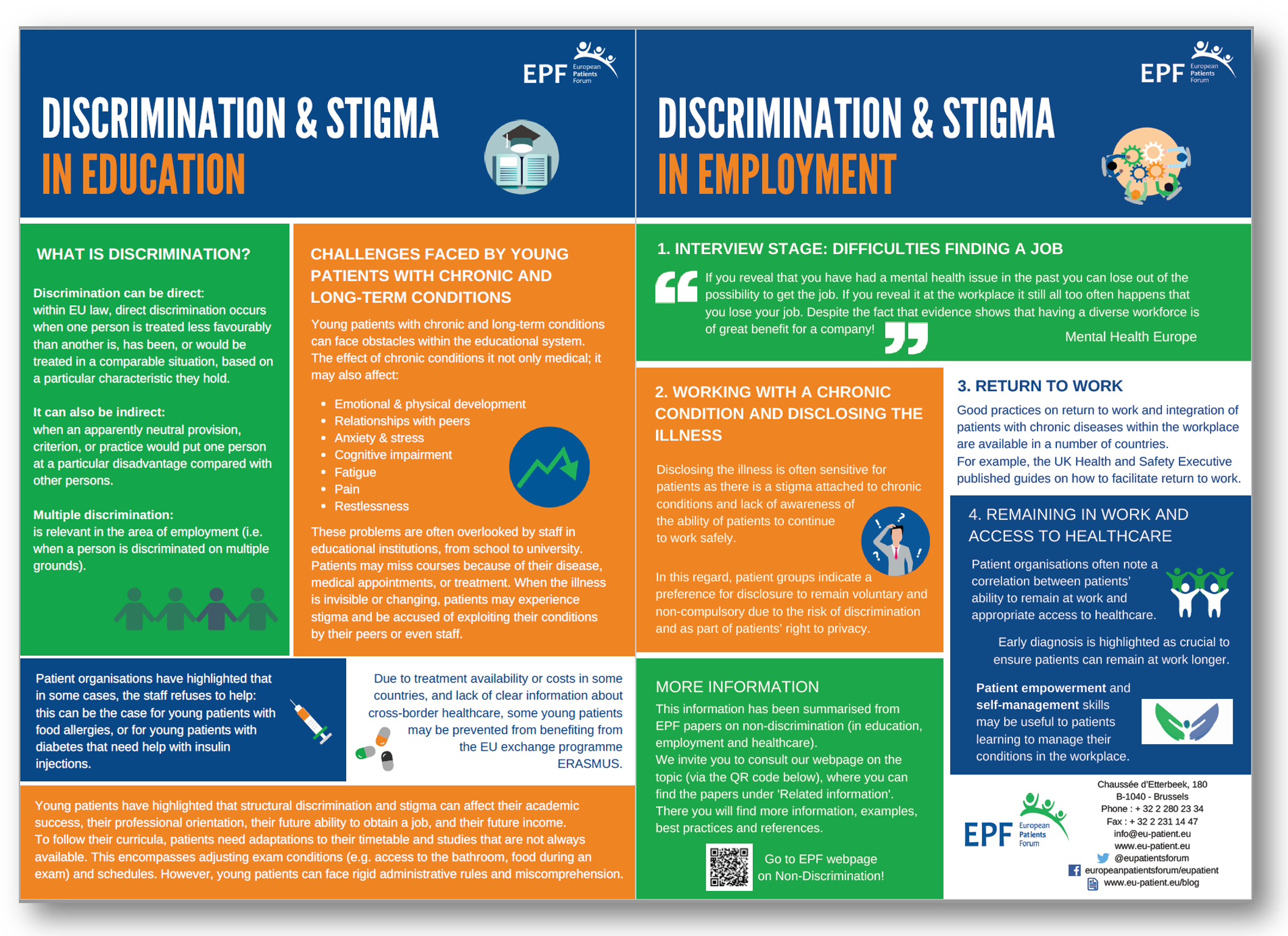 guidelines on discrimination Despite major advances in the position of women in the workplace over the past 40 years, many women still experience discrimination problems range from subtle differences in supervisor attitudes all the way to sexual harassment and assault.