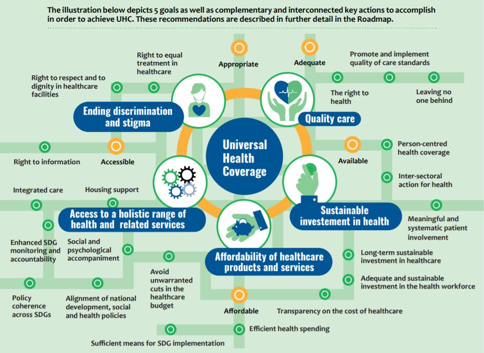 World Health Day 2018: 'Universal Health Coverage: everyone